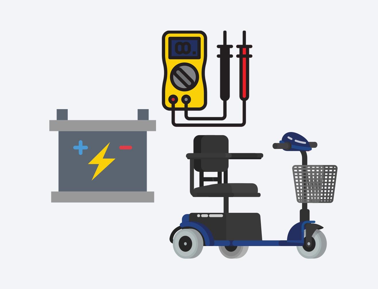 Free Mobility Testing